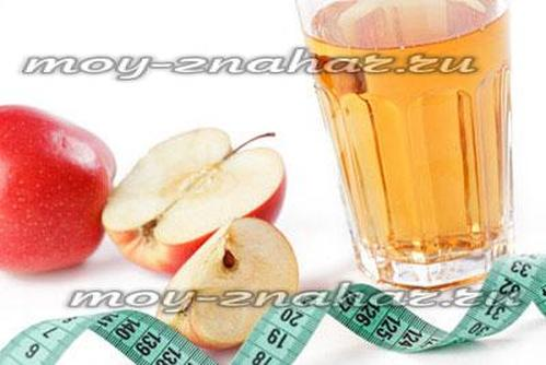 Что надо пить чтобы похудеть