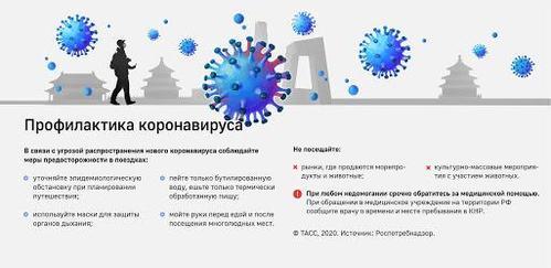 Профилактика коронавируса у человека 2020: меры, Роспотребнадзор